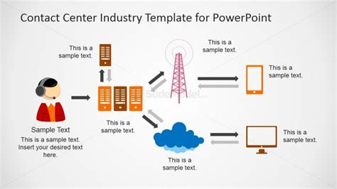 facility management ppt templates communication infrastructures for powerpoint slidemodel
