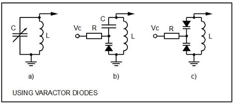 varactor diode biasing about varactor diodes electronics repair and technology news