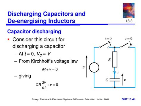 behaviour of inductor and capacitor ppt transient behaviour powerpoint presentation id 648573