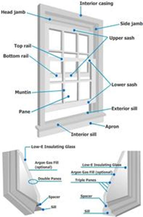 Parts Of A Window Sill Oldach Window Parts Oem Casement Slider Window Sash Frame