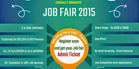 Careers For Mba Freshers 2015 by Wipro Hcl Polaris Tech Mahindra More Mega Fair