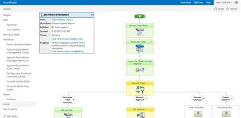 sharepoint workflow status die top anwendungsf 228 lle mit nintex workflow und forms
