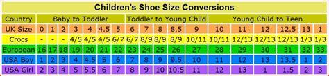 european kid shoe sizes cool shoe corporation infant sizes scuba blue