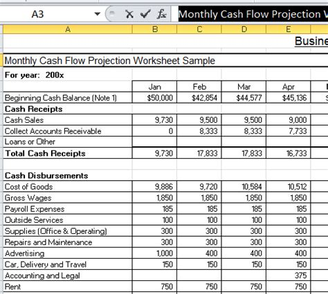 Monthly Cash Flow Forecast Spreadsheet Monthly Flow Template