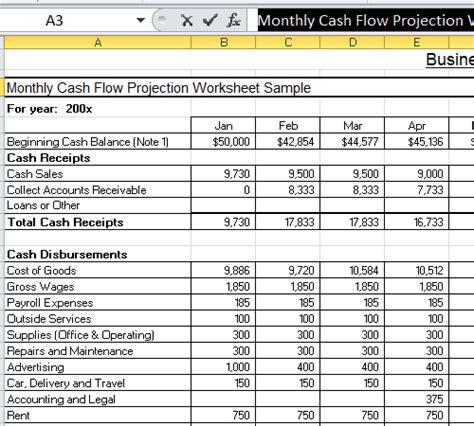 sle cash flow projection worksheet monthly cash flow forecast spreadsheet