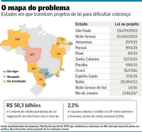 o que diz nova lei de penso 2016 lei que dificulta cobran 231 a se espalha pelo brasil blog
