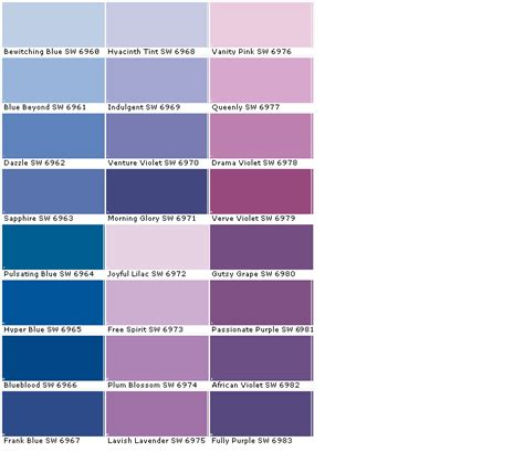 sherwin williams blue paint color chart