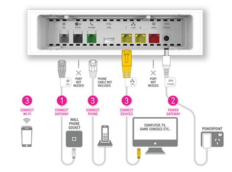 pdf phone socket wiring diagram telstra connection lead