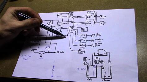 Edm Machine Diagram
