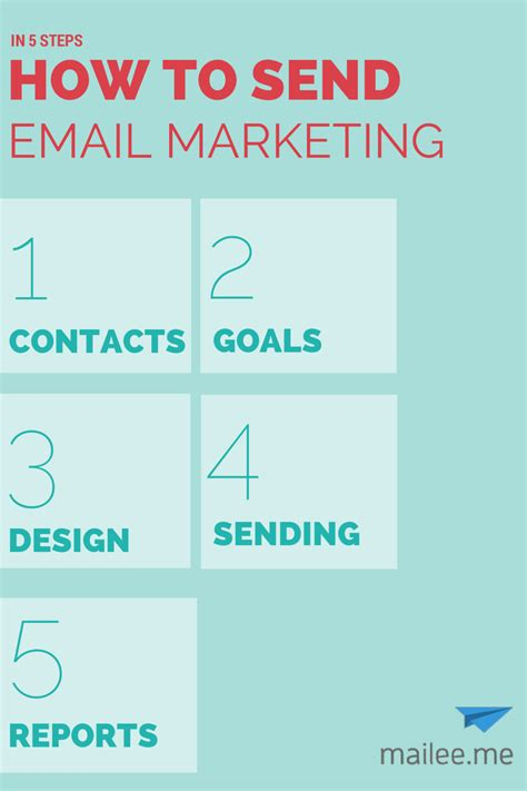 Email Marketing 5 by How To Do Email Markeitng 5 Easy Steps Free Ebook