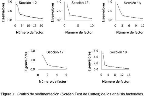acuerdo de escala de likert acuerdo de escala de likert newhairstylesformen2014 com