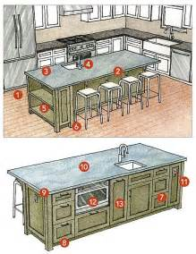 kitchen work islands 13 tips to design a multi purpose kitchen island that
