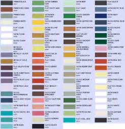 spray paint color chart everything leb spray what