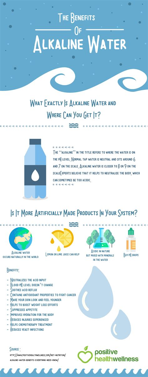 alkaline water benefits everything you need to know