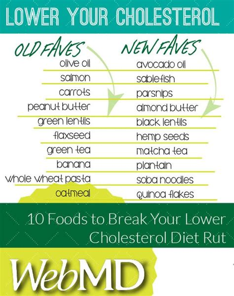 diet to lower cholesterol and triglyceride diet to lower cholesterol and triglyceride pinterest the