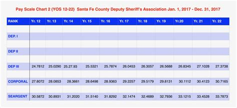 santa fe county sheriff sheriff s office recruitment
