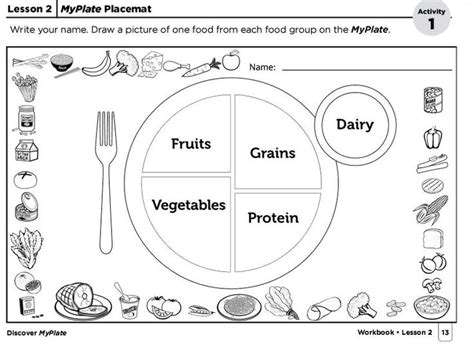create a myplate placemat w kids as a reminder to eat