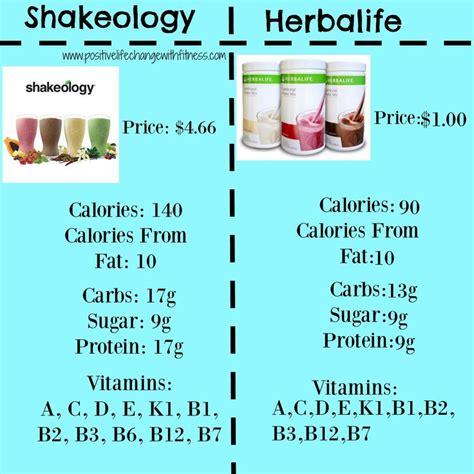 Teh Diet Herbalife shakeology vs herbalife price calories carbs sugar