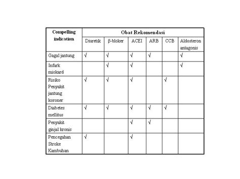 contoh laporan narkotika dan psikotropika fitra farmasi hubungan hipertensi dengan diabetes melitus