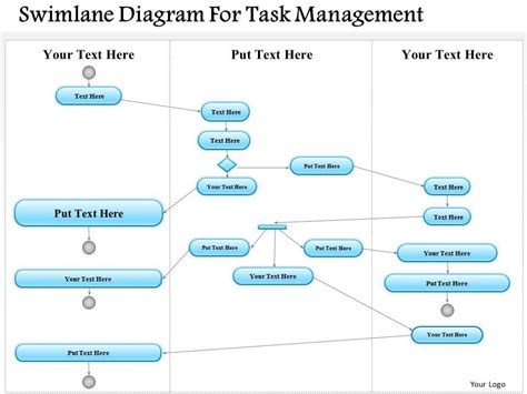 0814 Business Consulting Diagram Swimlane Diagram For Task Management Powerpoint Slide Template Swim Diagram Template