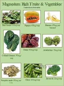 magnesium food sources healing foods