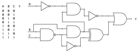 integrated logic gate circuits 3 logic circuits boolean algebra and tables dr stienecker s site