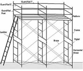 Platform Handrail Requirements Scaffolding Equipment Rental Equipment From A World Of