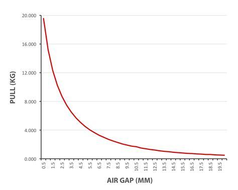 gauss per tesla gauss to tesla conversion calculator tesla image
