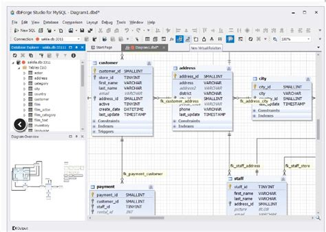 data modeling tool free for the data modeller with add ons available at