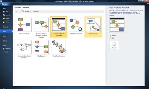 Visio 2010 : Containment and Cross Functional Flowcharts