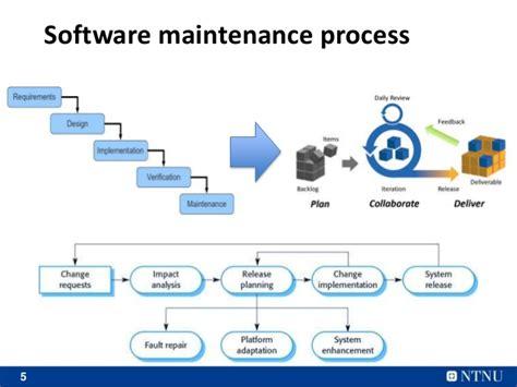 Model Software application of economic model in software maintenance