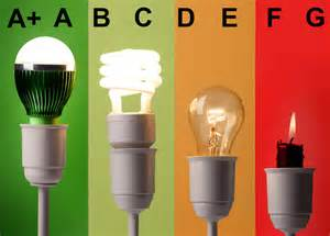 Led Light Bulbs Efficiency Energy Efficient Products Devices Archives Electricity Gas For Business Home