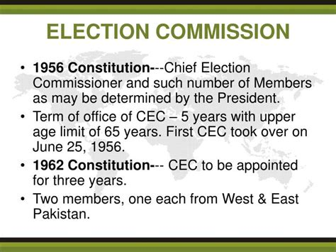 The President May Serve A Maximum Of Terms In Office by Ppt History Of Political Finance In Pakistan Powerpoint