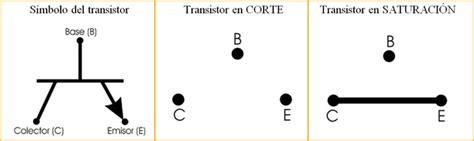 transistor pnp corte y saturacion 1 2 el transistor