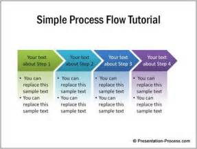 simple process document template simple process flow diagram in powerpoint
