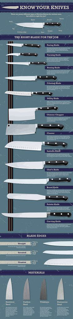 best kitchen knives australia brought to you by the team over at nisbets com au