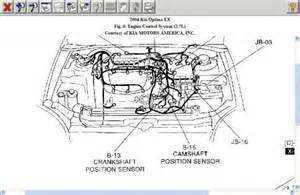 Kia Picanto Crankshaft Problems 2004 Kia Optima Crankshaft Position Sensor Electrical