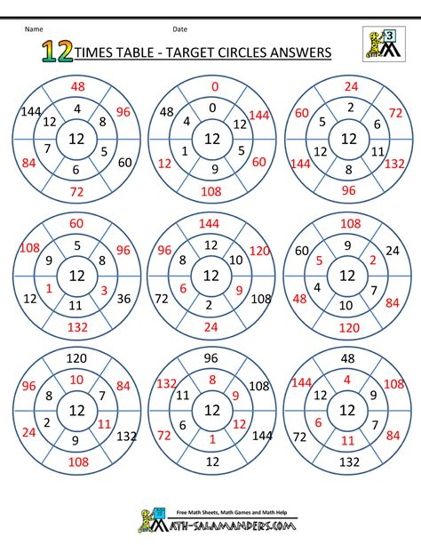 Sheets For Table by 12 Times Tables Worksheets