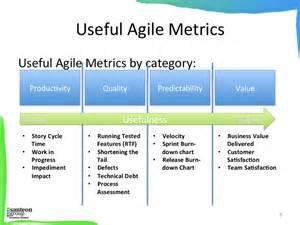 useful metrics for agile teams hashdoc