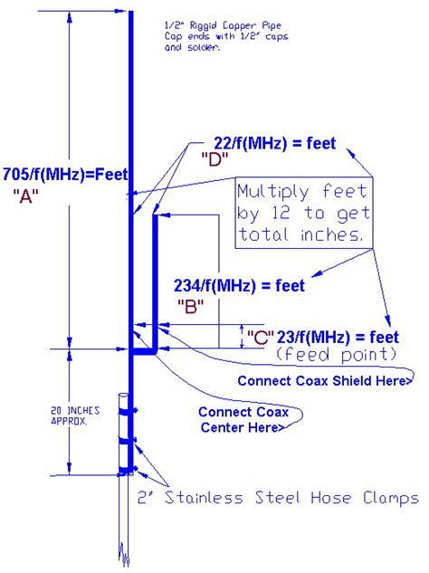 fm pattern works farshid azhir matlab central