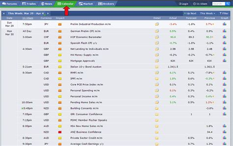 Forex Factory Calendar Forex Factory Calendar Headlines Mt4 Indicator