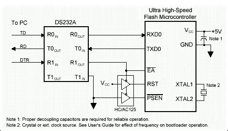 maxim integrated circuits application note 1051 programming ds89c450 linux