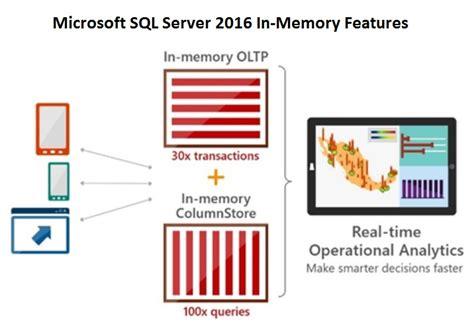 sql server architecture diagram with explanation microsoft sql server 2016 take data to decisions