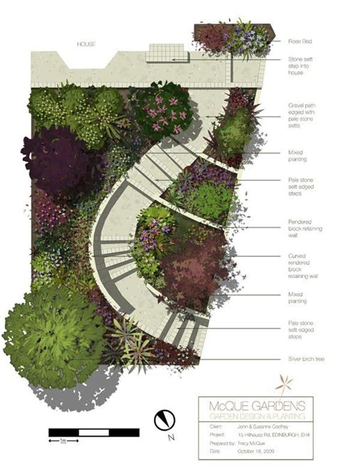 sketchup layout landscape pinterest the world s catalog of ideas
