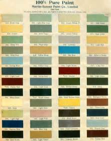 the great divide what happened to colours in 1900 house colors part 2