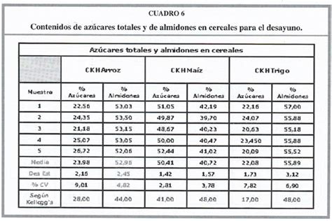 Analisis calidad grano de arros