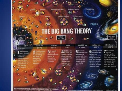 the big theory s day earth science astronomy the big theory