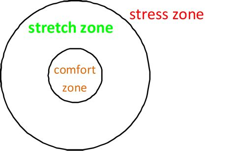 comfort zone it 187 stretch don t stress