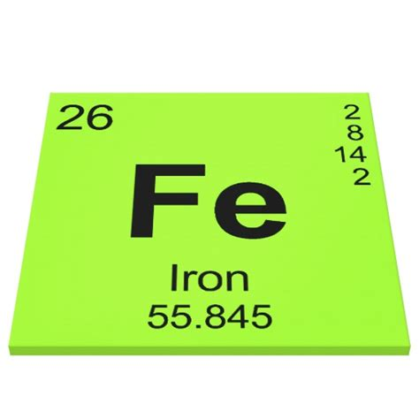 Symbol For Iron On Periodic Table by Periodic Table Of Elements Iron Zazzle