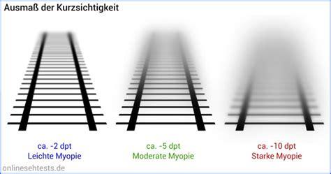 weitsichtigkeit dioptrien tabelle kurzsichtigkeit myopie